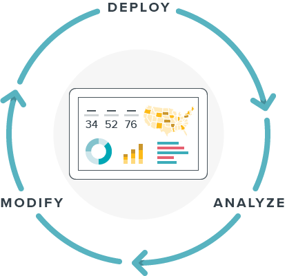 business intelligence nav
